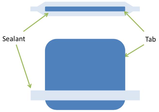 Av Tabs Diagram